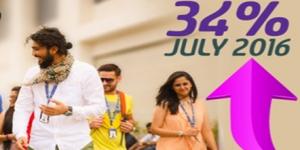 blog_global_india_23_08_2016