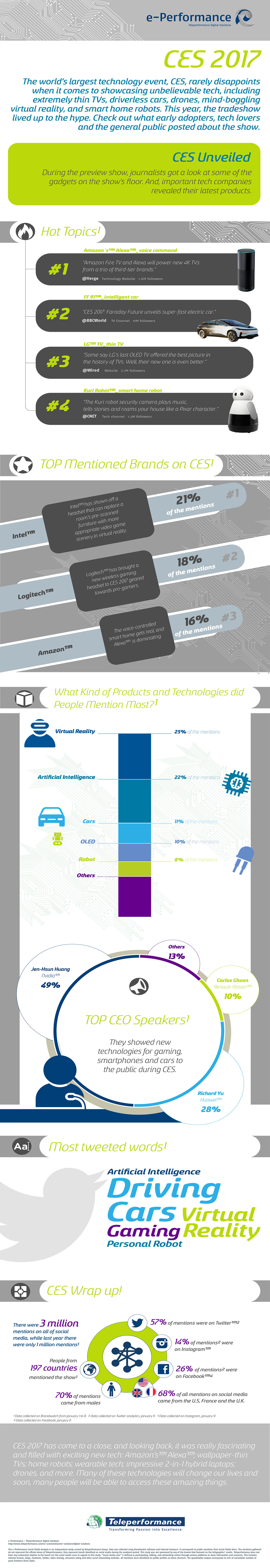 infographic-CES-2017